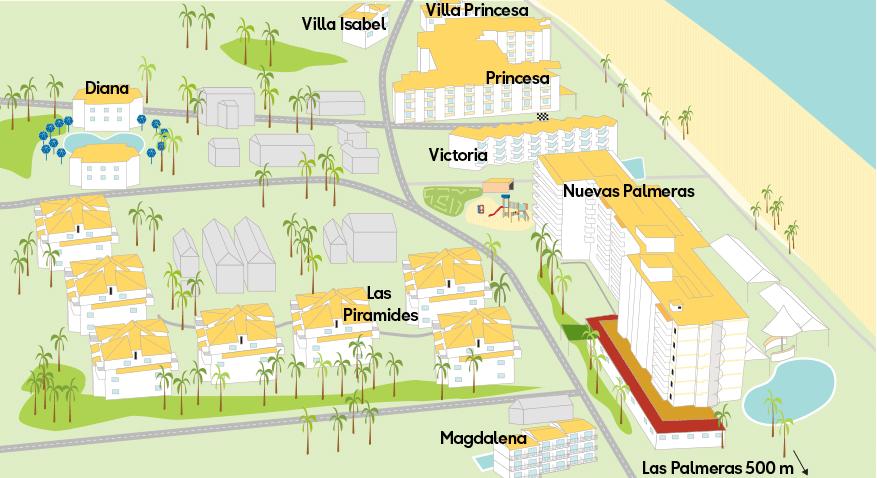 Resortkart